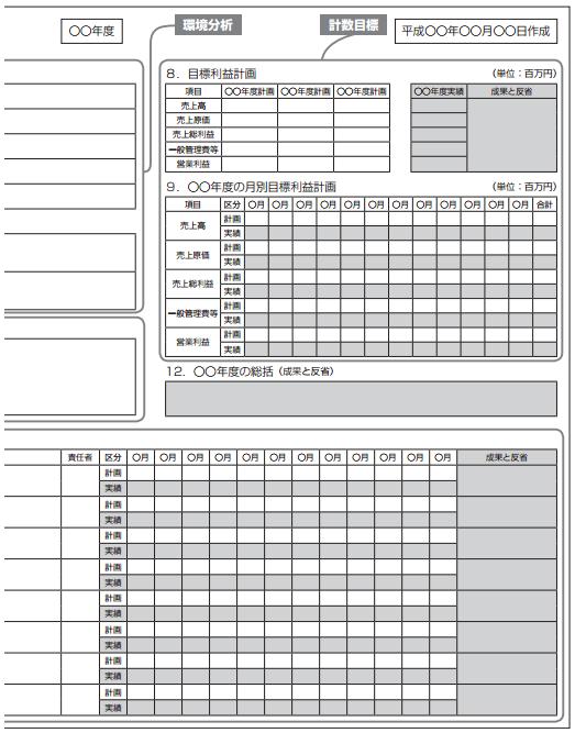 A4用紙1枚の経営計画のフォーマット2