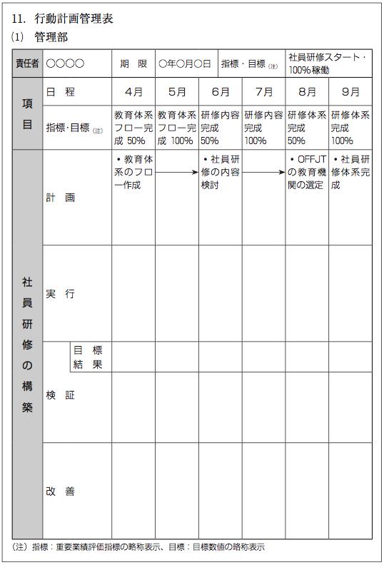 Y社の経営計画8