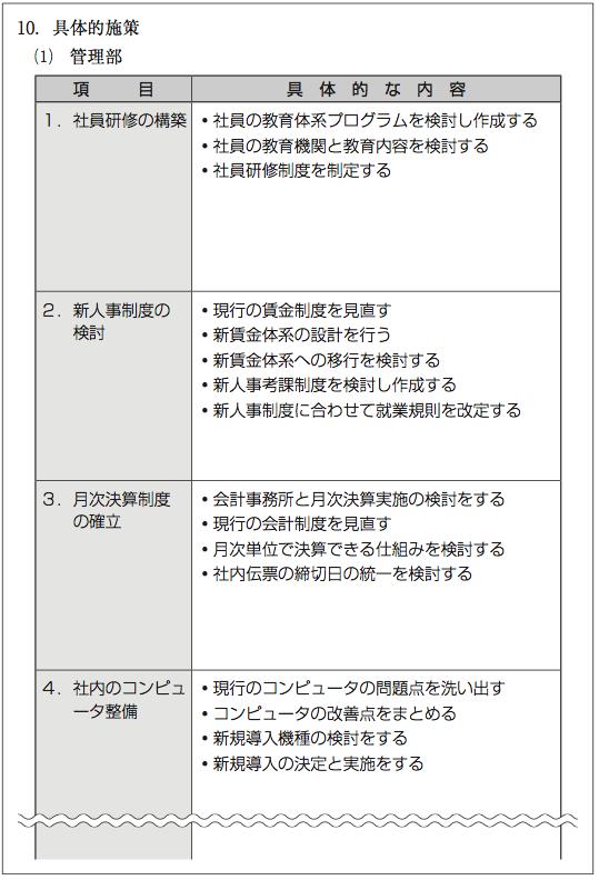 Y社の経営計画7