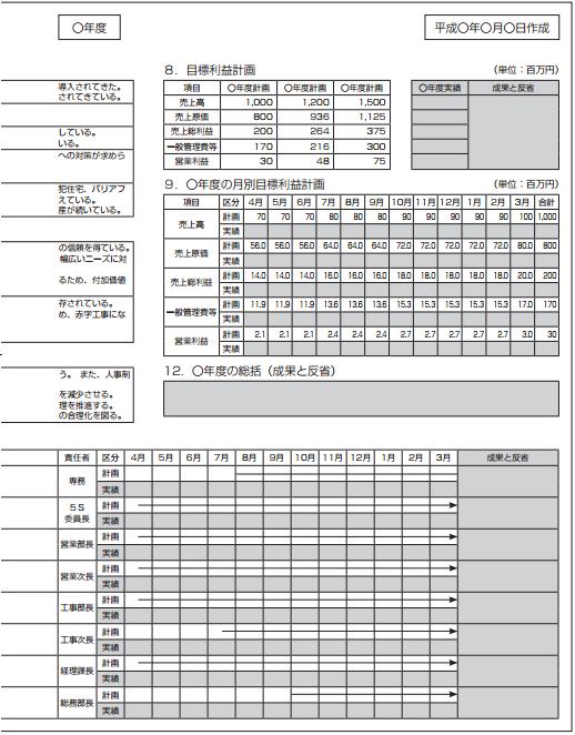 A4用紙1枚の経営計画の記載例2