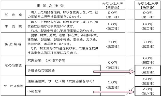 国税庁画像