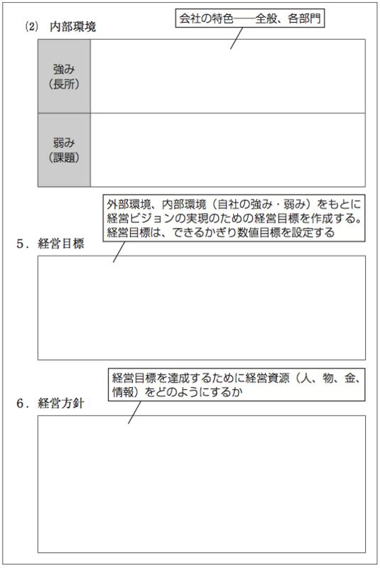 経営計画のフォーマット2