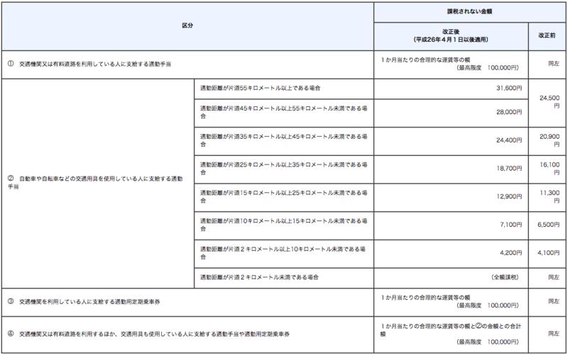 スクリーンショット 2015-01-14 17.02.42