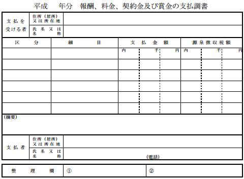 報酬、料金、契約金および賞金の支払調書合計表