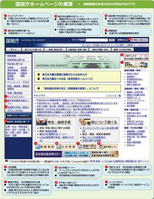 国税庁ホームページ解説