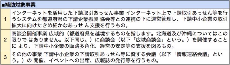 スクリーンショット 2015-02-24 6.03.28