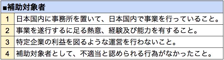 スクリーンショット 2015-02-24 5.59.00