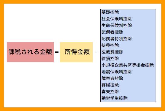 スクリーンショット 2015-04-09 17.54.36