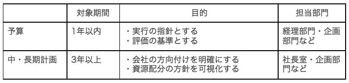 スクリーンショット 2015-05-18 22.59.29