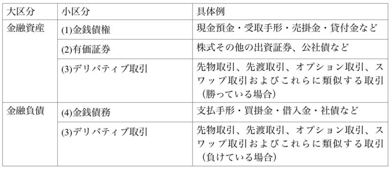 スクリーンショット 2015-06-08 21.47.59