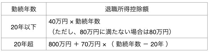 スクリーンショット 2015-06-29 13.00.37