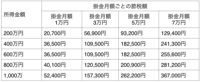 kyousai-article1