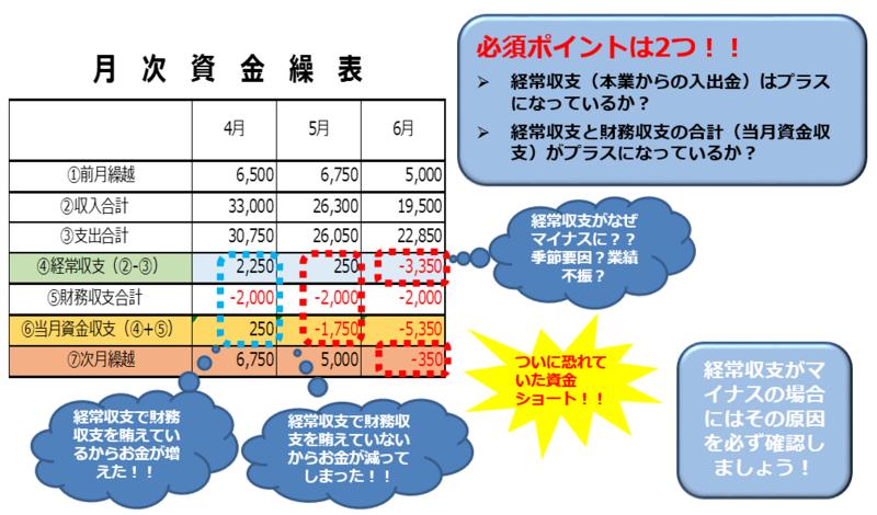 shikinguri-point