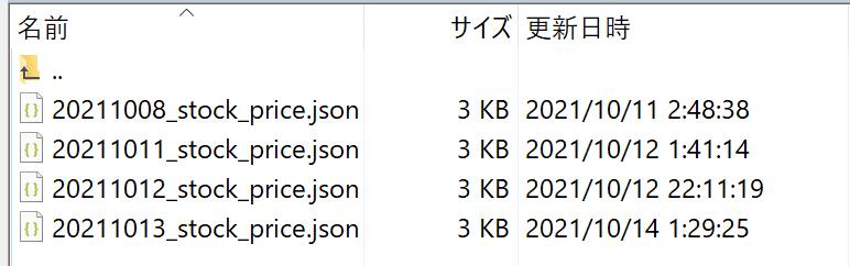 f:id:freelancer13:20211014013016p:plain