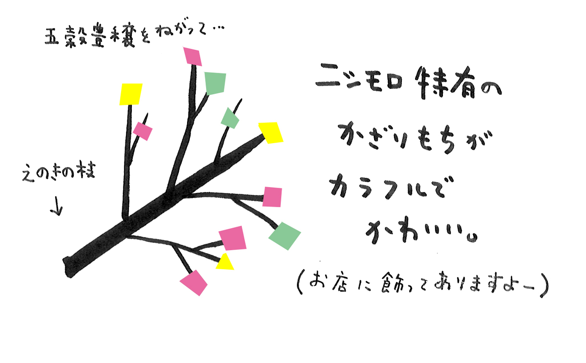 f:id:freelifetakaharu:20190329093033j:plain