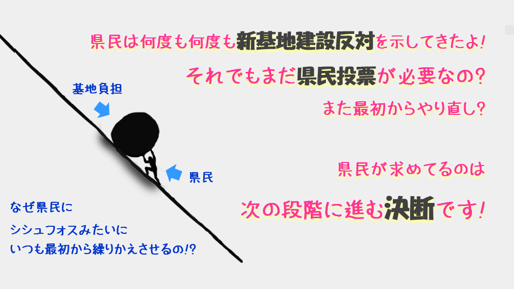 f:id:freeokinawa:20171228130857p:plain