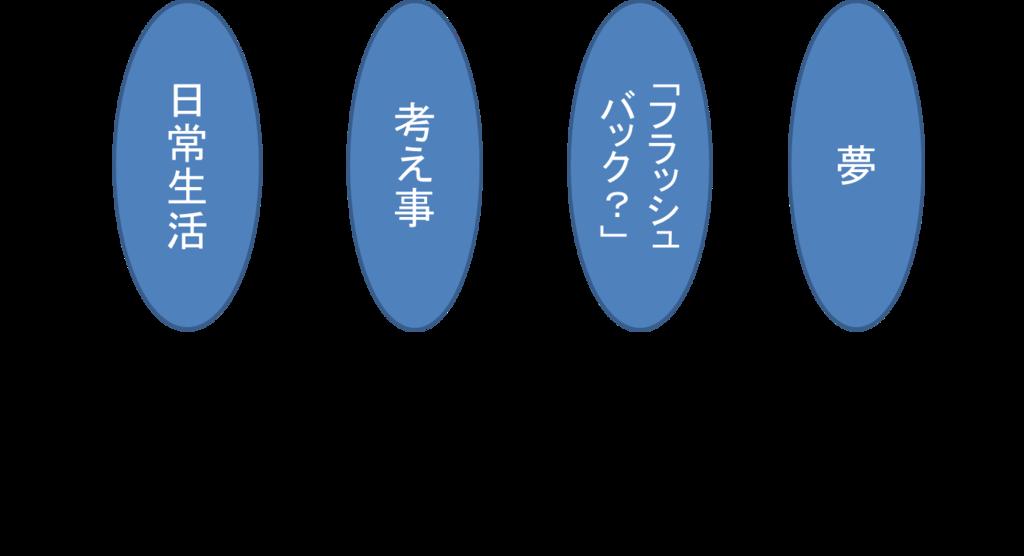 f:id:freqmodu874:20160128011607p:plain