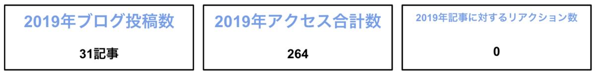 f:id:frogdusk:20200106183009p:plain:w500