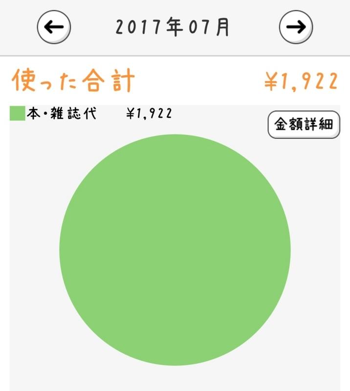 f:id:from927chan:20170813154028j:plain