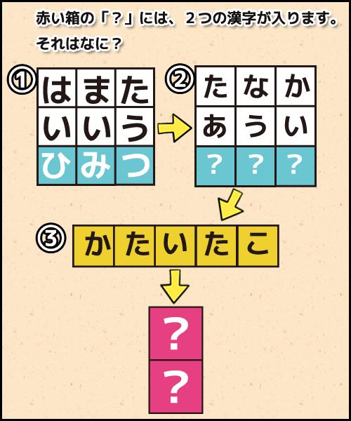 f:id:fromkishibe:20161030191353p:plain