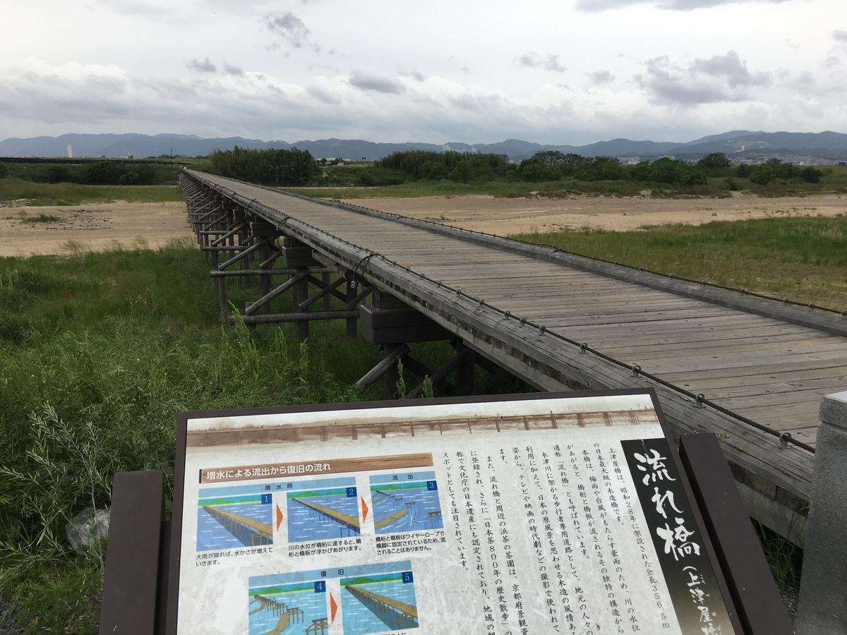 f:id:fromkishibe:20190526192617j:plain