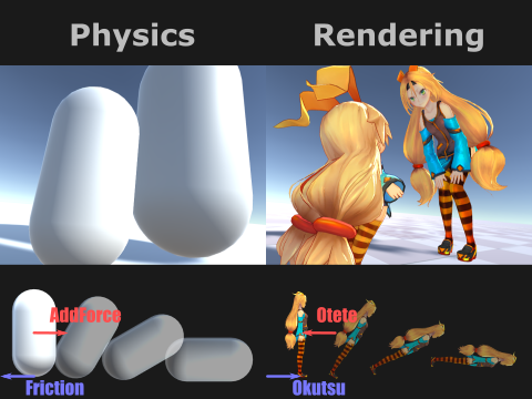 物理と描画の比較