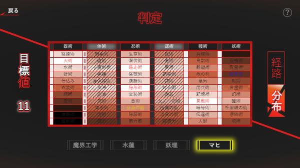 「判定」画面【分布】のスクリーンショット
