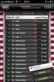 2012年度 Le Mans 24 hours 暫定順位