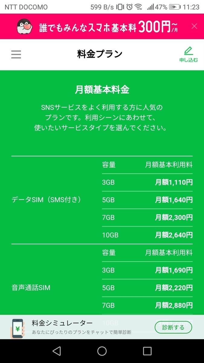 LINEモバイル プラン表