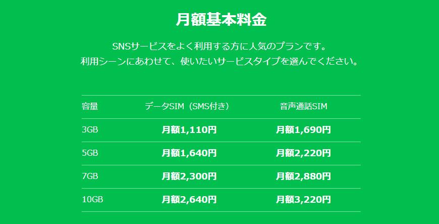 ラインモバイル 料金表