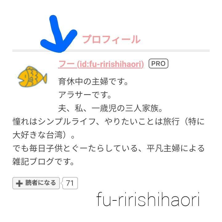 ブログのサイドバーにあるプロフィール部分。ニックネームとidのところが矢印で示されている