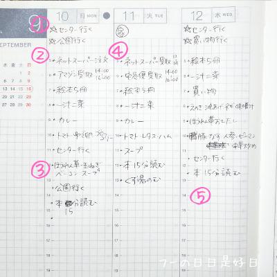 ほぼ日手帳カズンのウィークリーページの実際の使用例