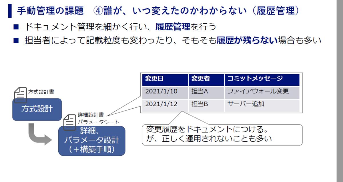 f:id:fu3ak1:20210125235635p:plain