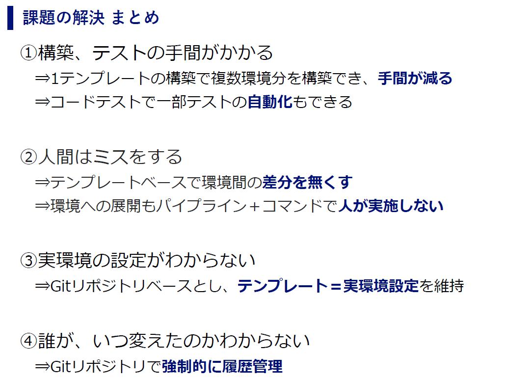 f:id:fu3ak1:20210126001337p:plain
