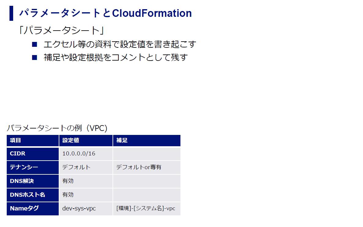 f:id:fu3ak1:20210126001527p:plain