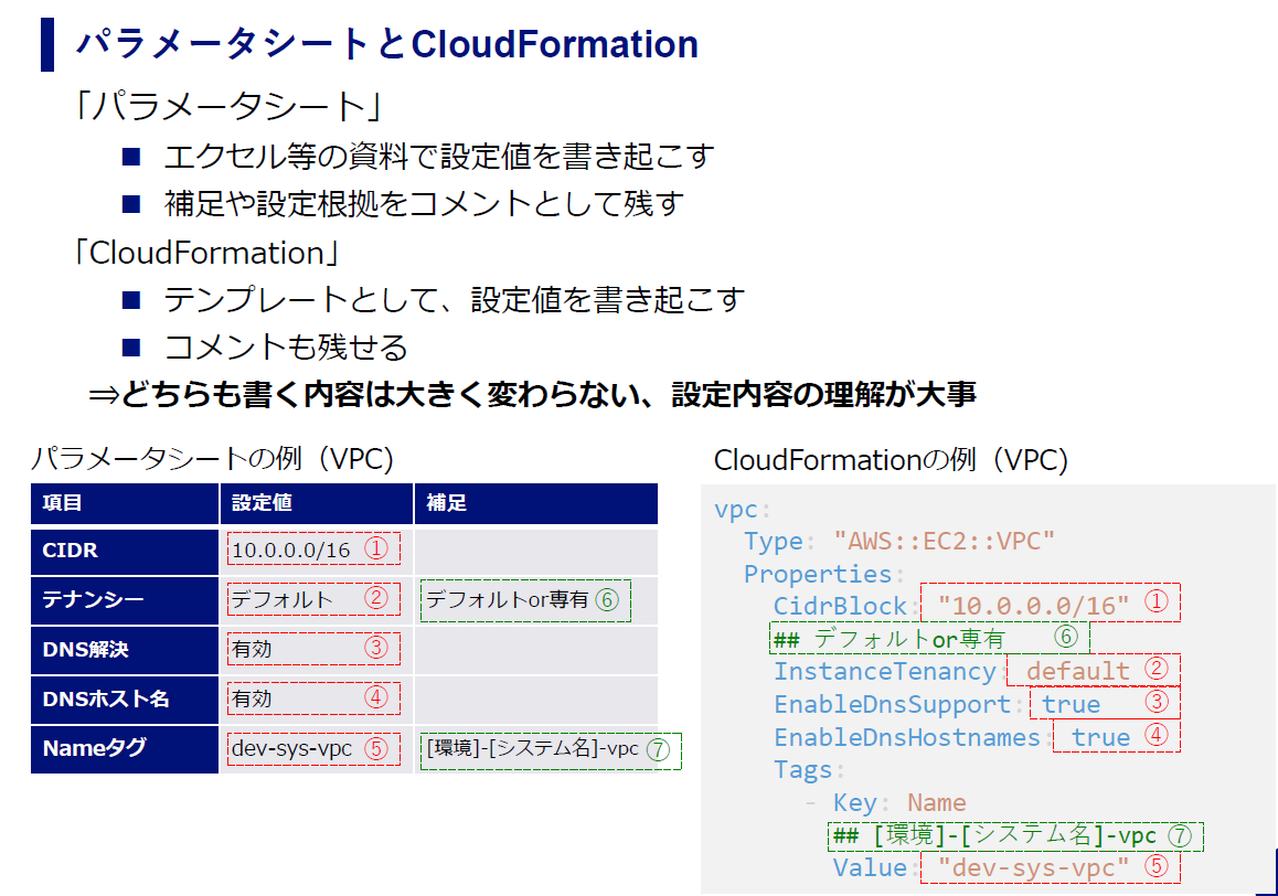 f:id:fu3ak1:20210126001616p:plain