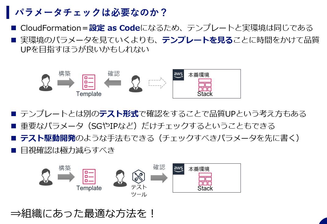 f:id:fu3ak1:20210126004416p:plain