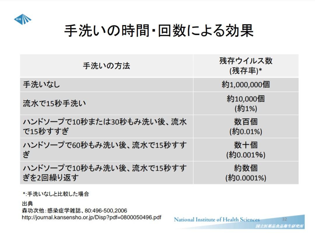 f:id:fu_ryu:20200314020847j:plain