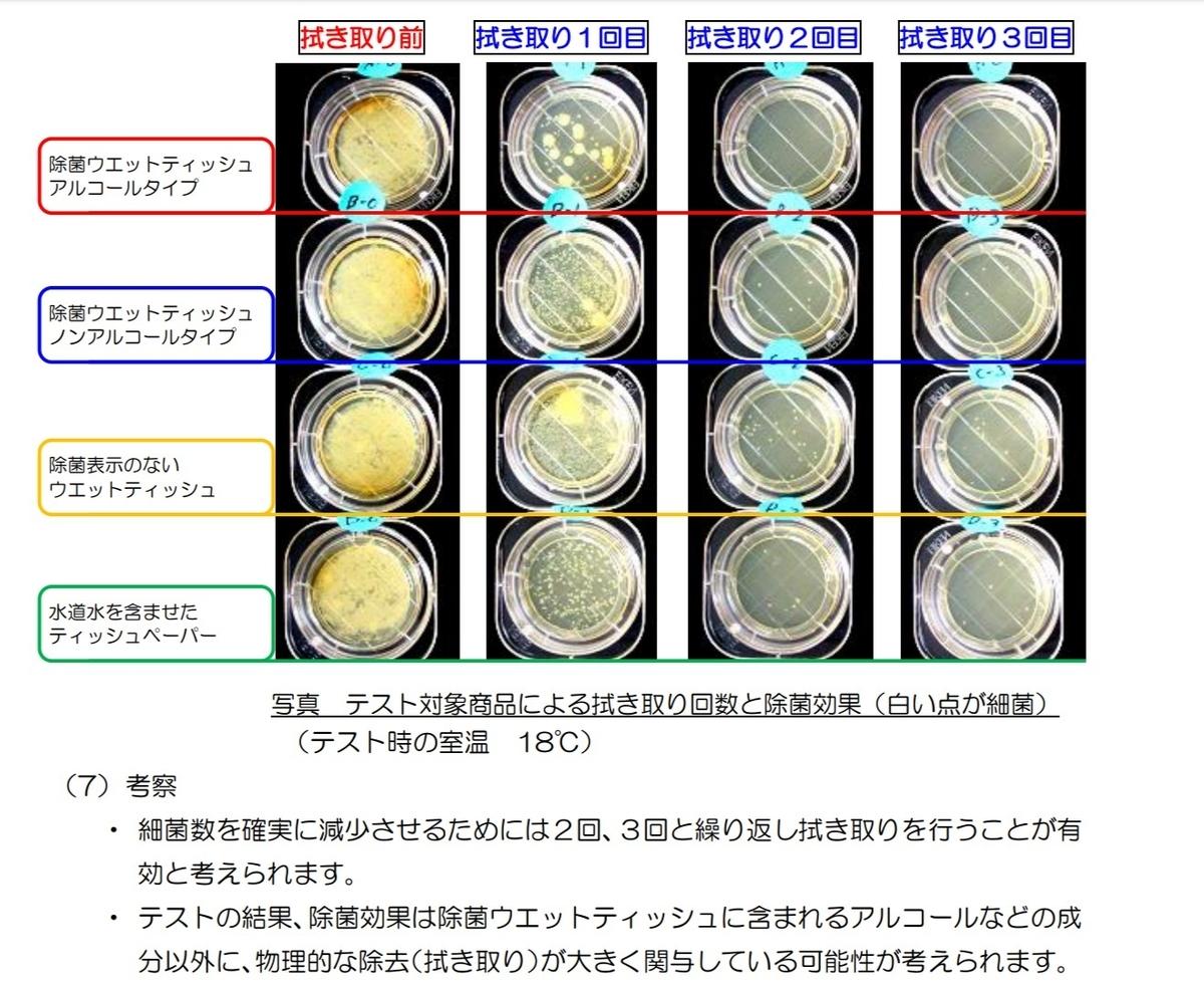 f:id:fu_ryu:20200317171703j:plain