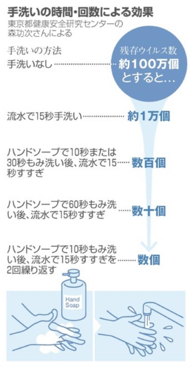 f:id:fu_ryu:20200414135508p:plain