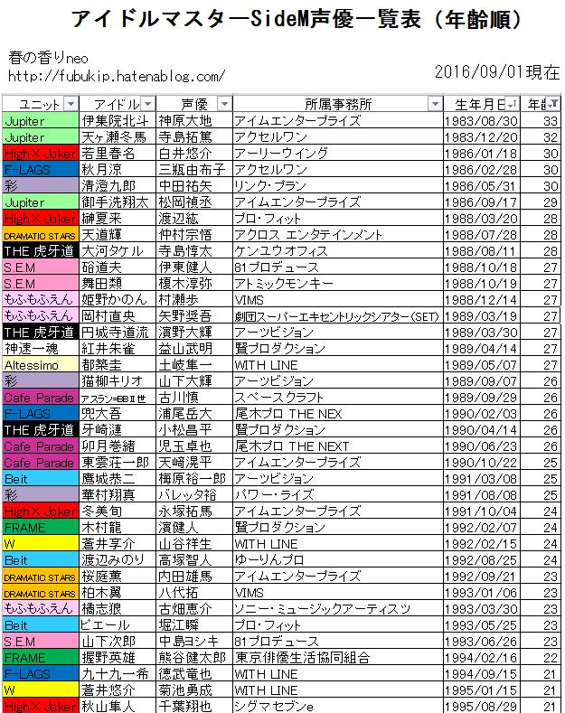 f:id:fubukiP:20160901010146p:plain