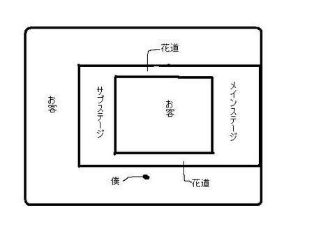 f:id:fuchirin:20050201103041:image