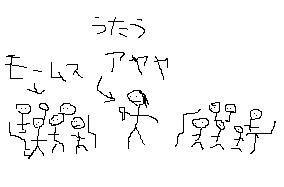 f:id:fuchirin:20060909043955j:image