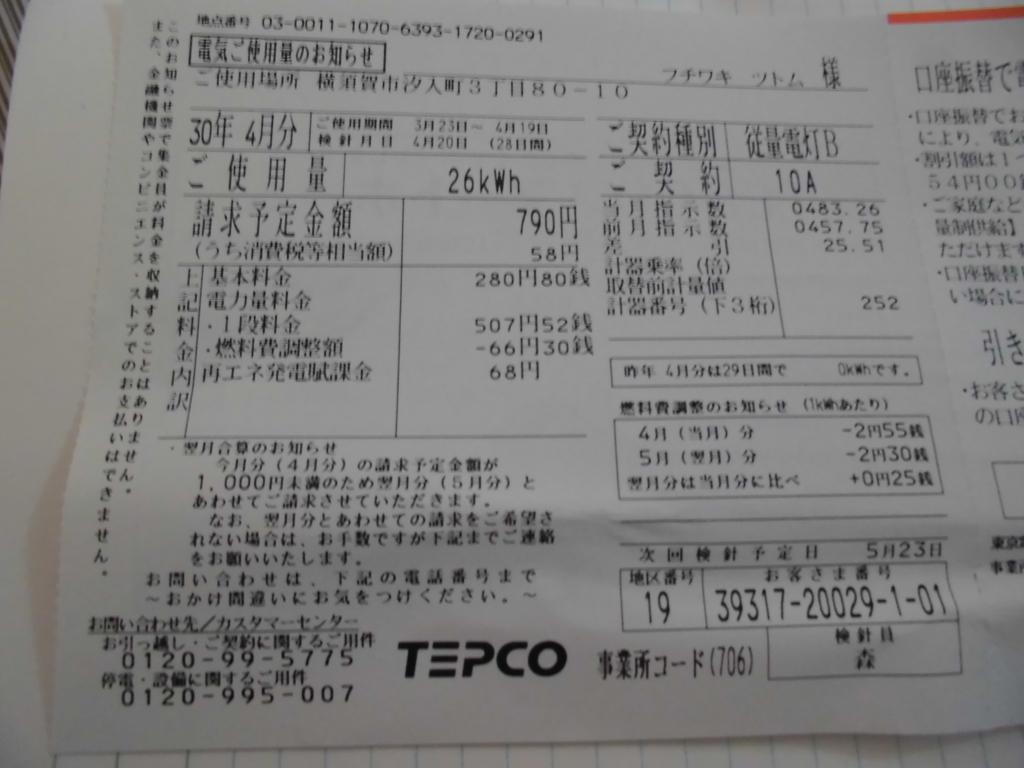 f:id:fuchiwakitsutomu:20180422172800j:plain