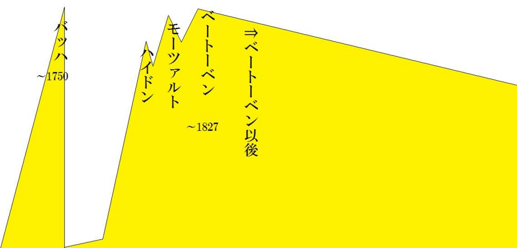 f:id:fuchssama:20160612144918j:plain