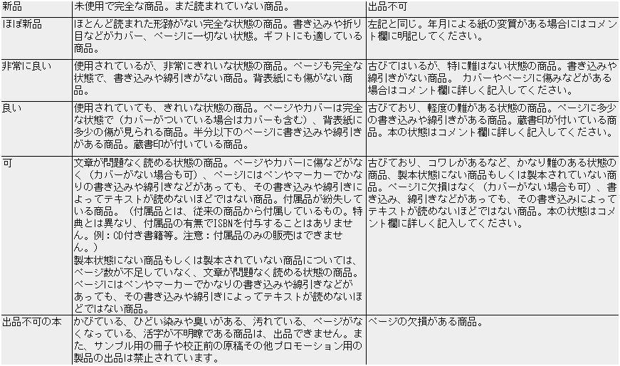 f:id:fuchssama:20160712172543j:plain