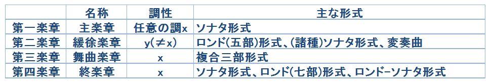f:id:fuchssama:20161206163415j:plain