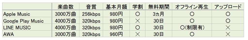 f:id:fuchssama:20170113190202j:plain