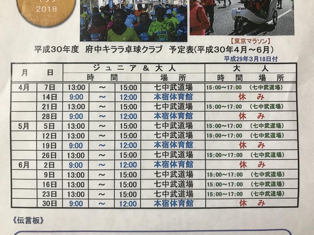 f:id:fuchukirara:20180318011625j:plain