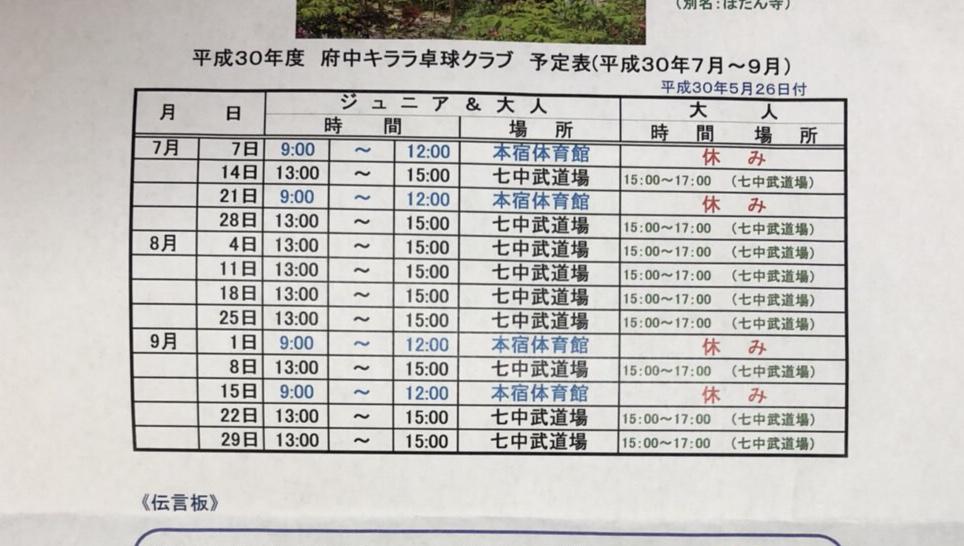 f:id:fuchukirara:20180602111419j:plain